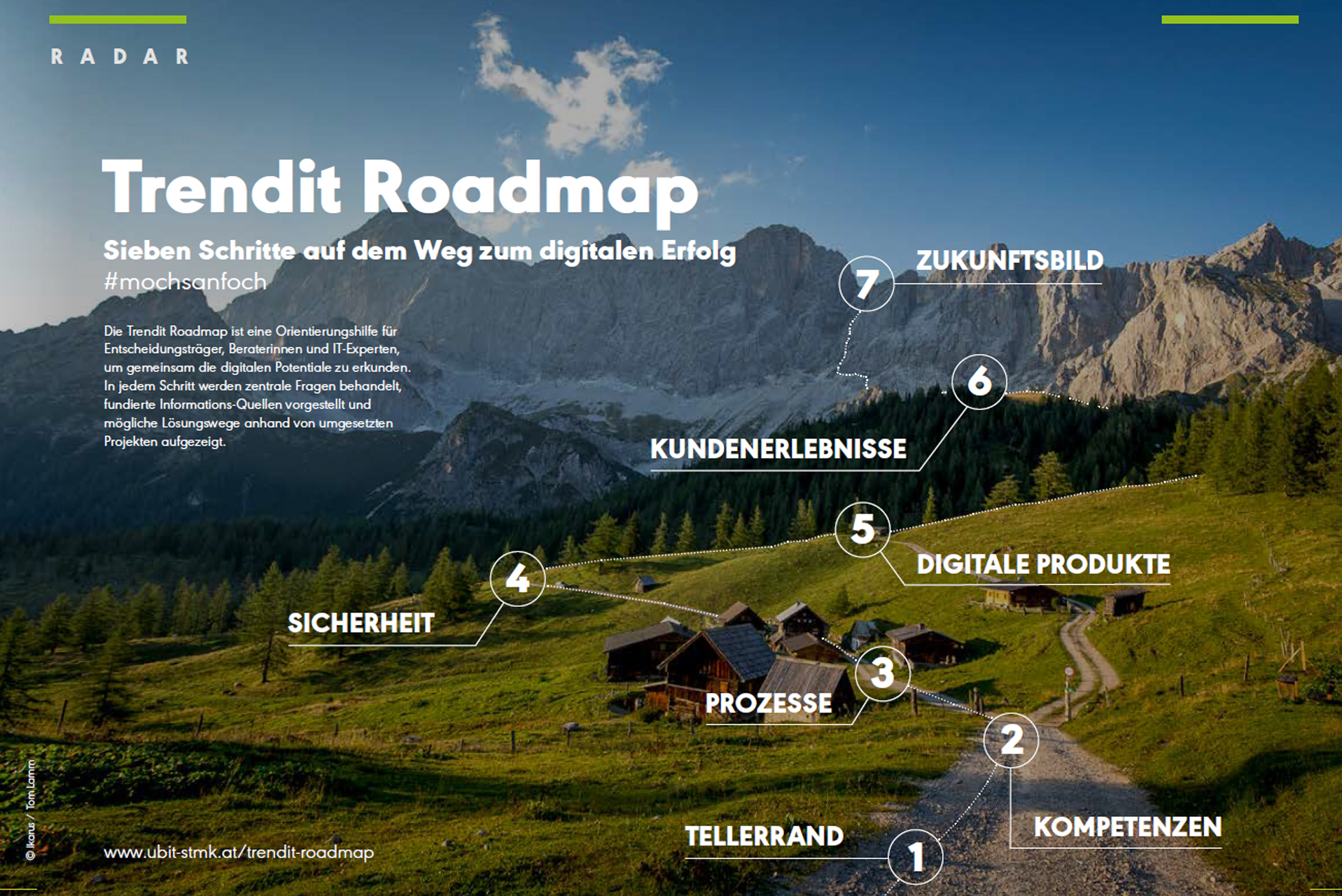 Trendit_Roadmap_UBIT_STMK