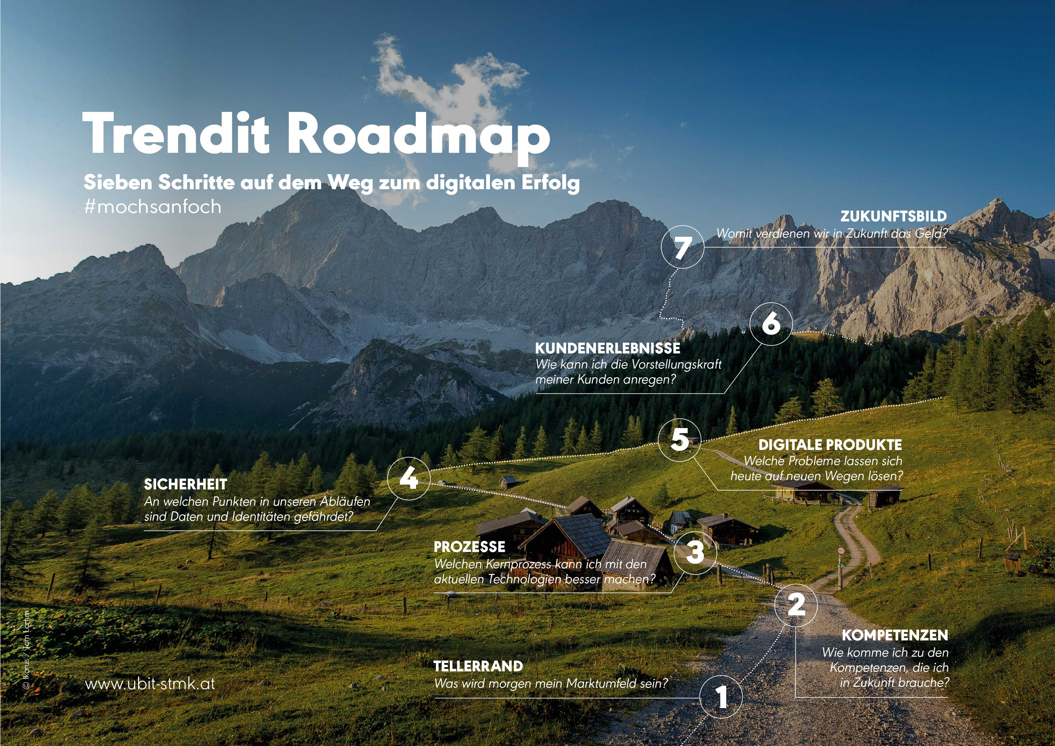Web_Roadmap_A4_11.2017
